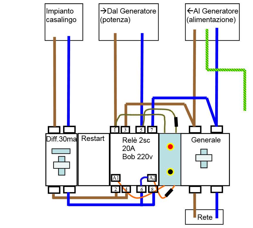 Schema quadro elettrico di casa la scelta giusta for Schema impianto elettrico casa